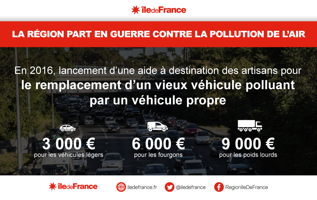 Ile-de-France, Région, pollution, environnement, air, circulation